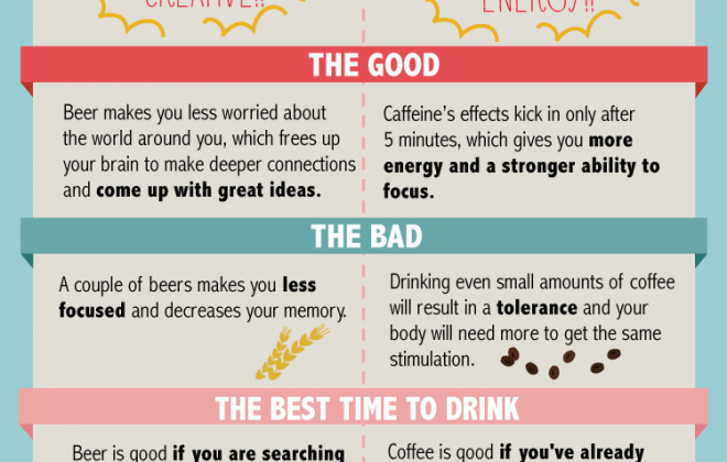 beercoffee 660x420 - How Brains Work on Beer vs Coffee