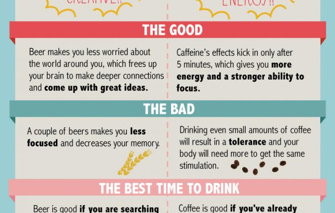 beercoffee 660x420 - How Brains Work on Beer vs Coffee