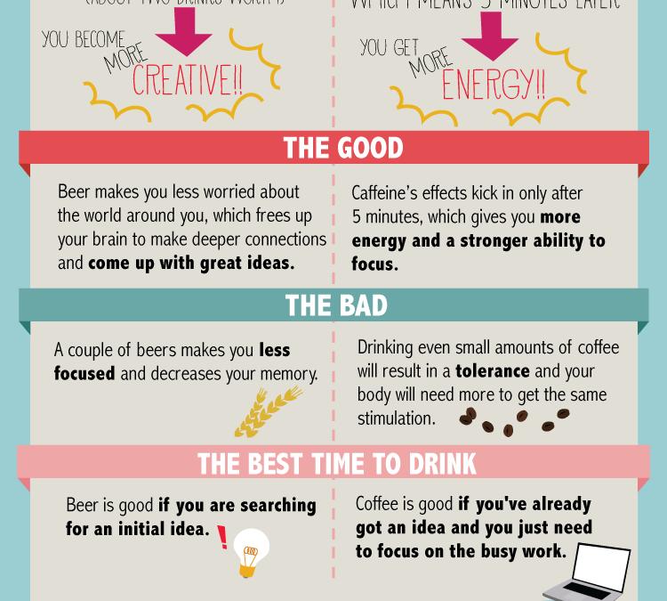 beercoffee 750x675 - How Brains Work on Beer vs Coffee